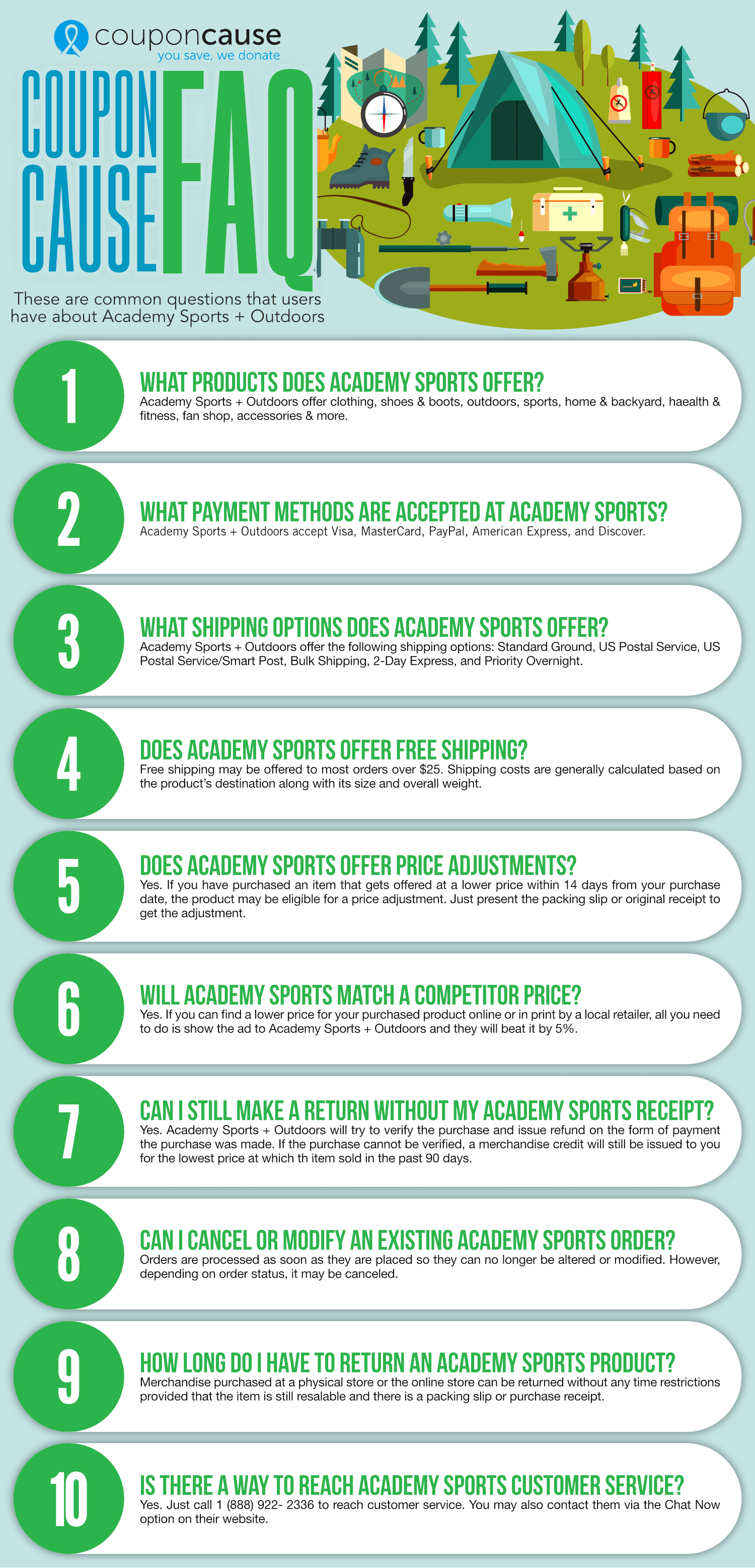 Academy Sports + Outdoors Infographic Order Coupon Cause FAQ (C.C. FAQ)