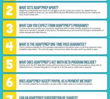 AdaptPrep Infographic Order Coupon Cause FAQ (C.C. FAQ)
