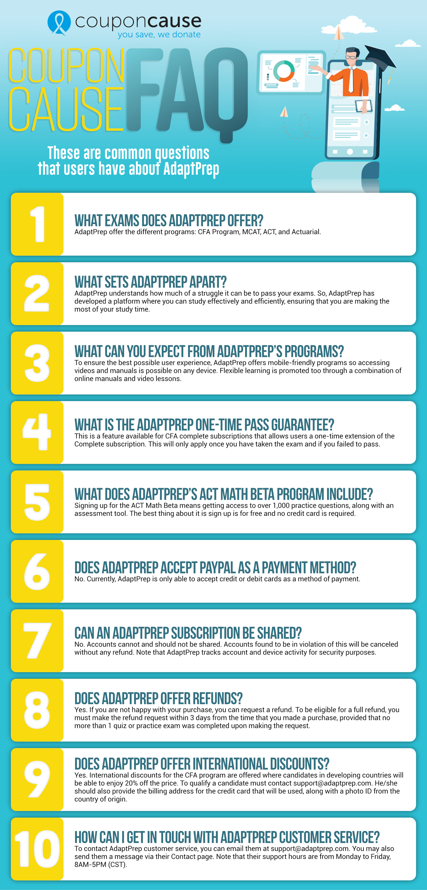 AdaptPrep Infographic Order Coupon Cause FAQ (C.C. FAQ)