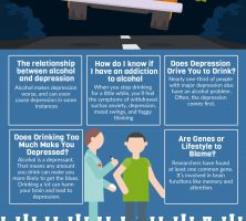 alcohol_addiction_infographic