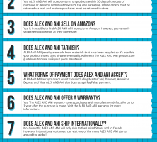 ALEX AND ANI Coupon Cause FAQ (C.C. FAQ)