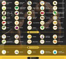 anabolichealth_testosterone_boosting_foods_infographic-galleryr