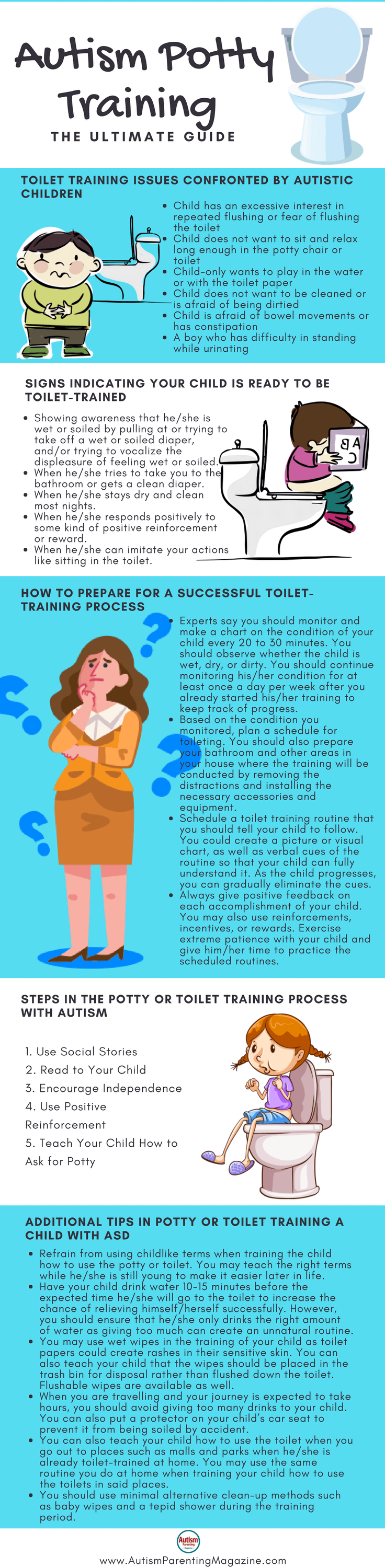 Autism Potty Training – The Ultimate Guide