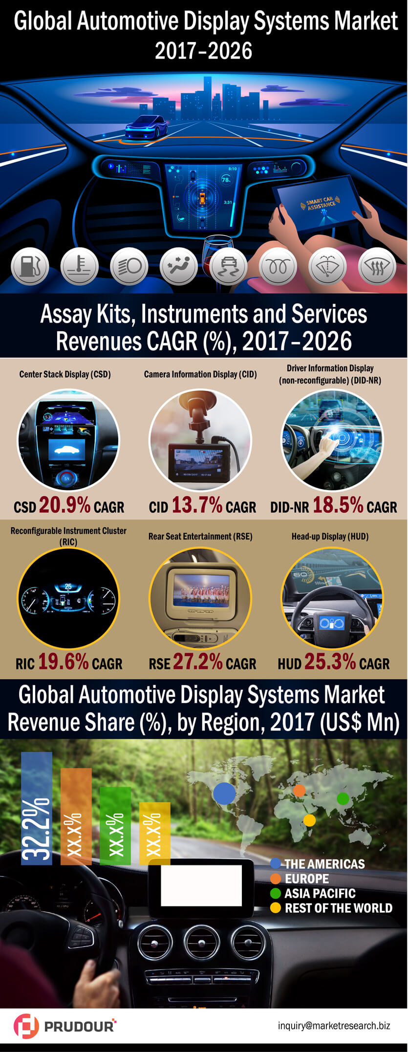automotive-display-systems-infographic-plaza