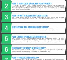 AutoZone Infographic Order Coupon Cause FAQ (C.C. FAQ)