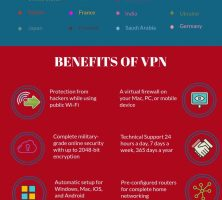 best-vpn-service-infographic