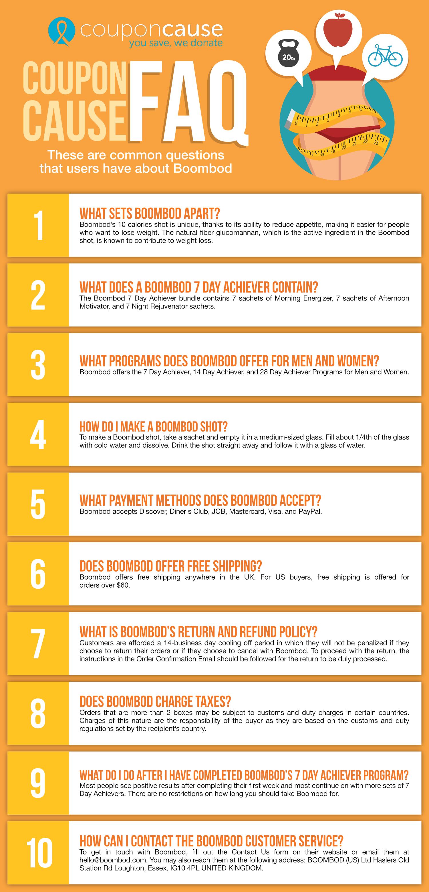 Boombod Coupon Cause FAQ (C.C. FAQ)