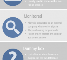 burglar-alarms-types-infographic-galleryr