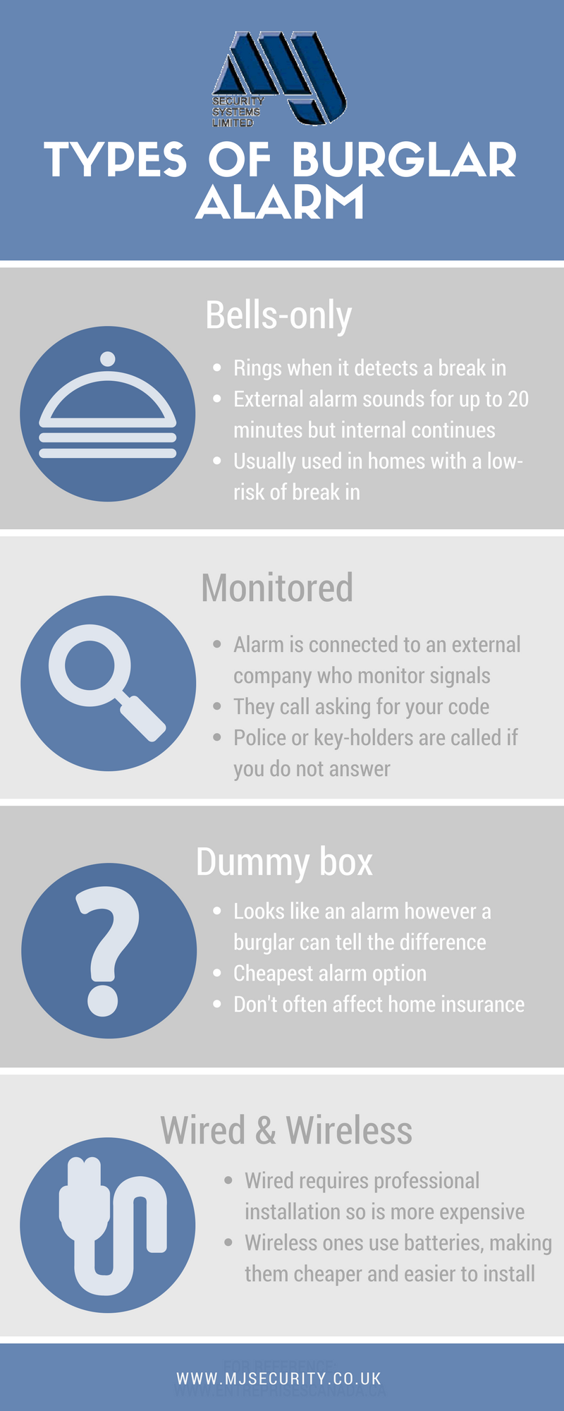burglar-alarms-types-infographic-galleryr