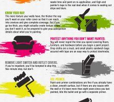 capetownpainterscom__infographic