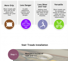 Carpet Stair Tread Buyers Guide