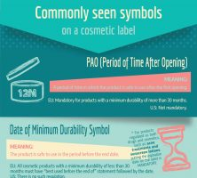 Cosmetic Labeling 101