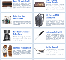 """Father's Day 2019 Gift Guide"" from Coupon Cause"