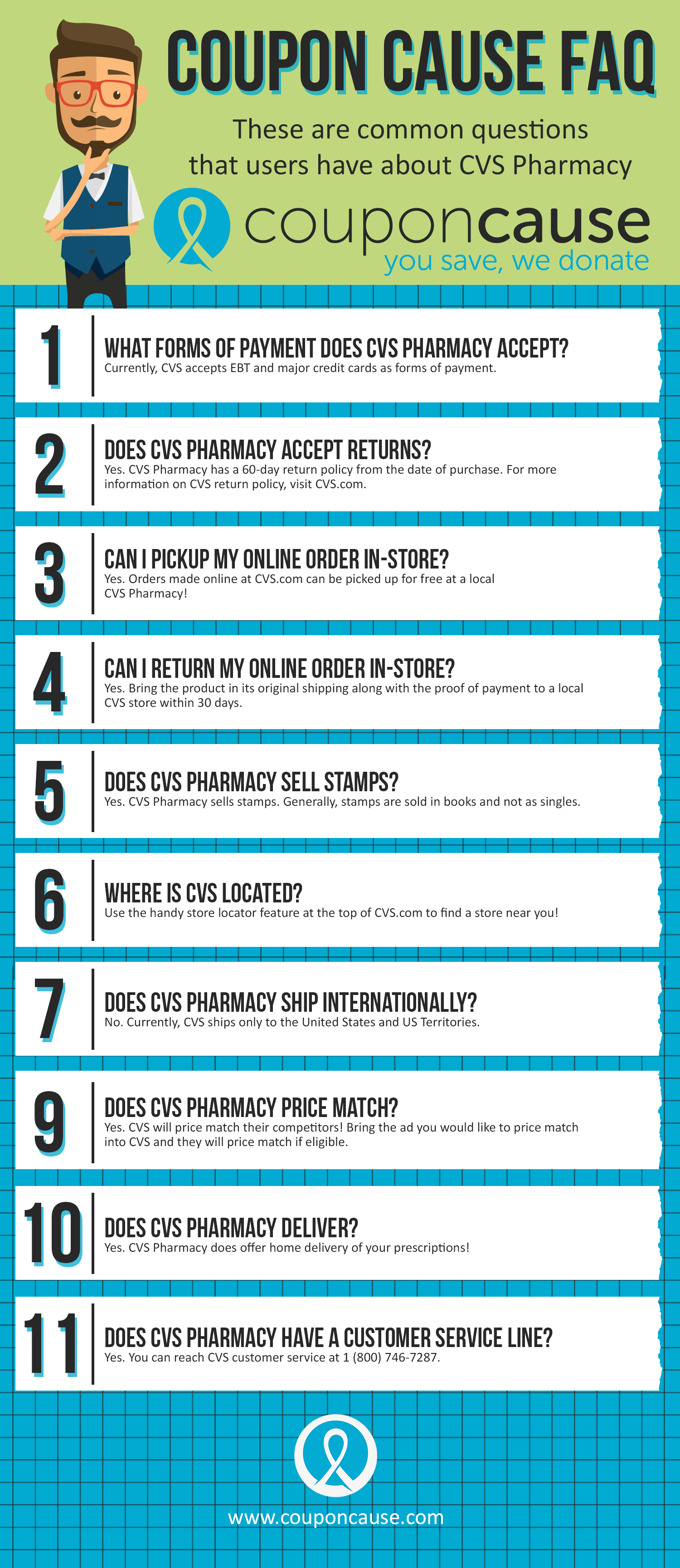 cvs-pharmacy-infographic