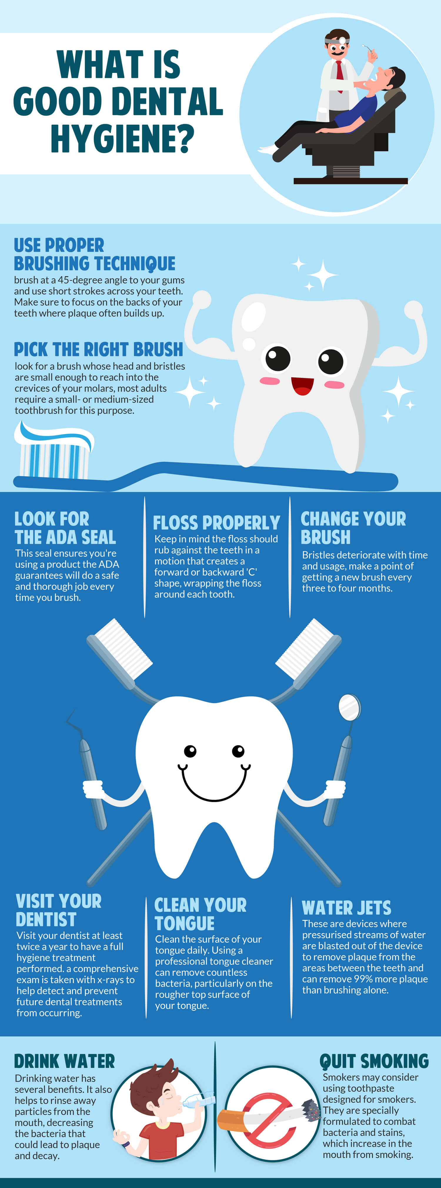 dental-hygiene-infographic