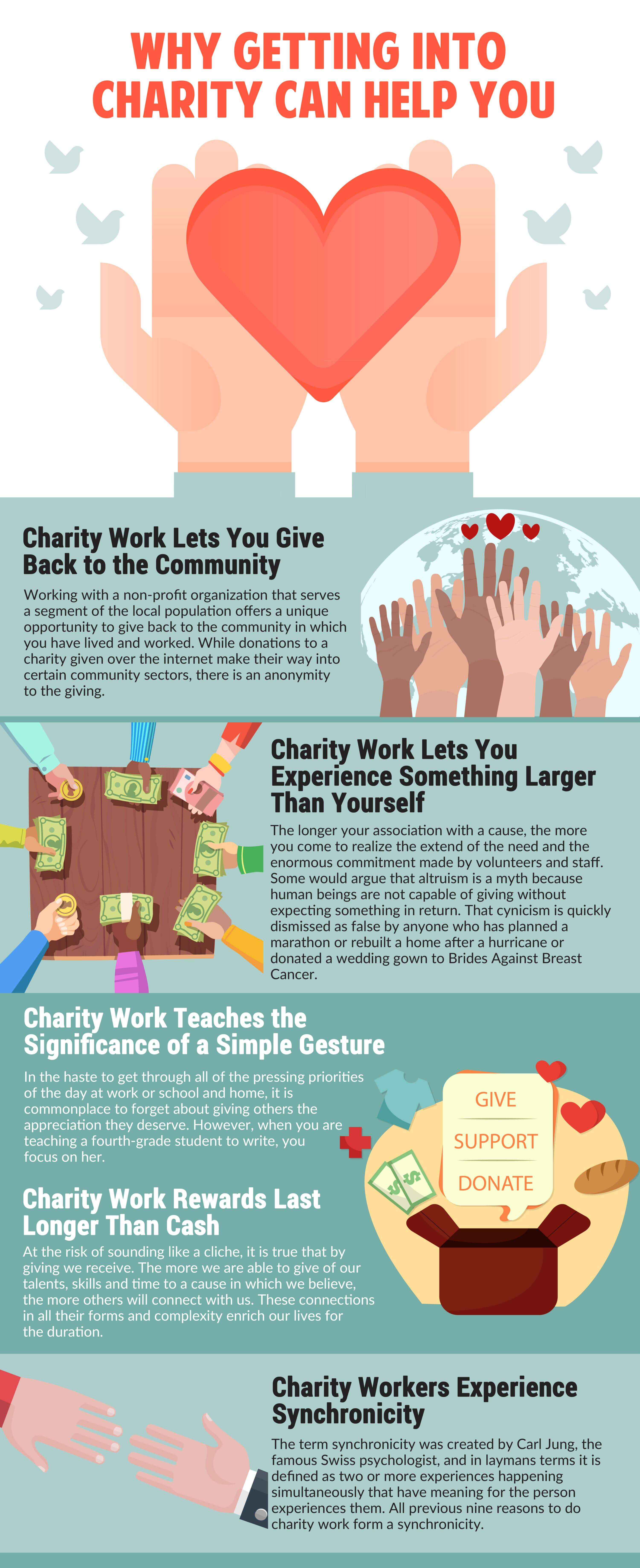 donate-output-infographic