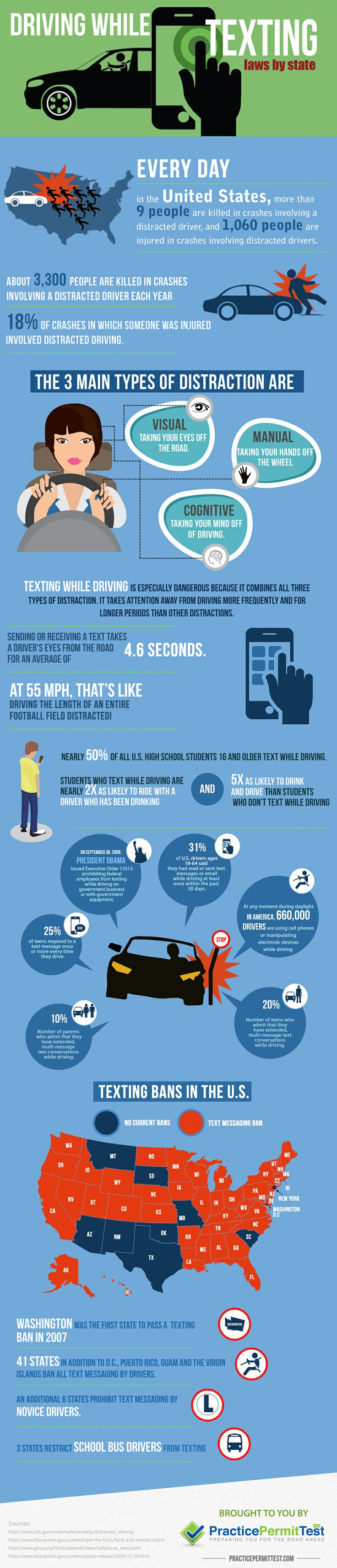 driving-while-texting-infographic