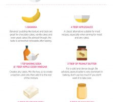 egg-free-baking-infographic