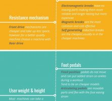 elliptical-buying-inforgraphic