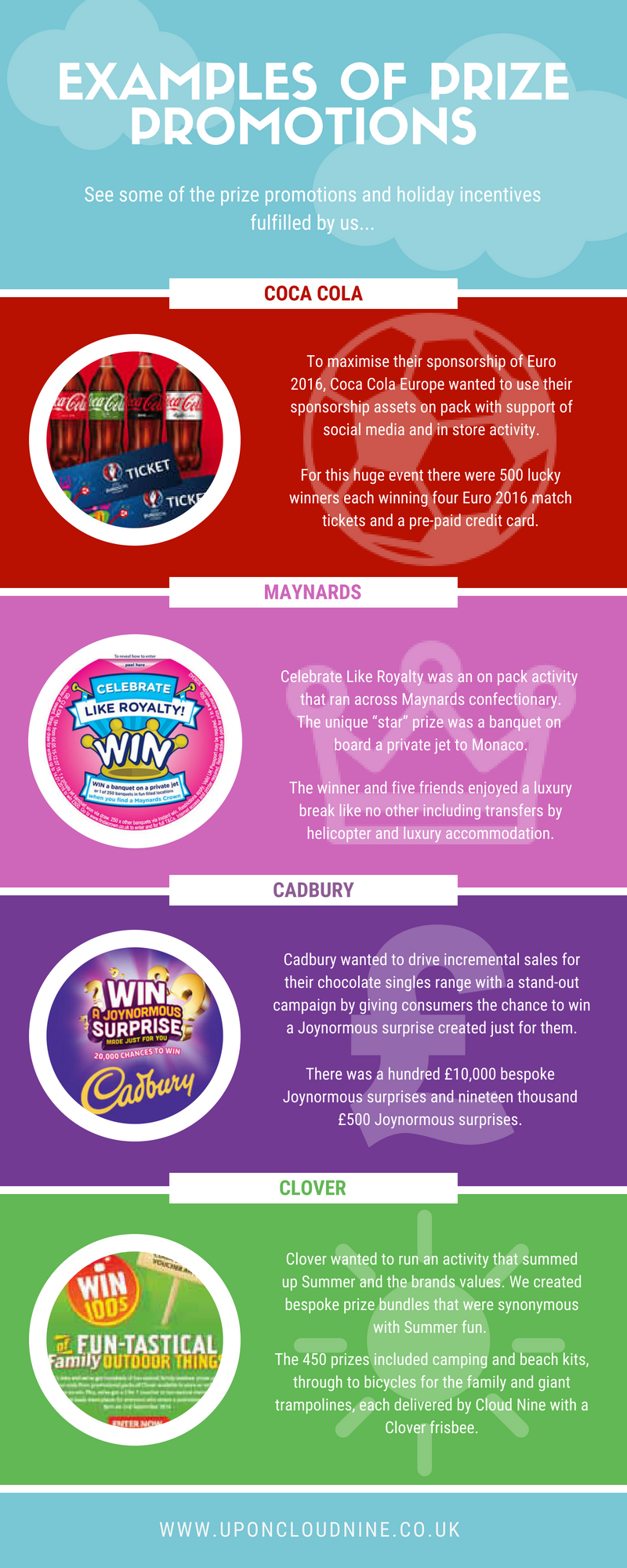 examples-of-travel-promotions-infographic-galleryr