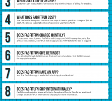 fabfitfunvip-infographic