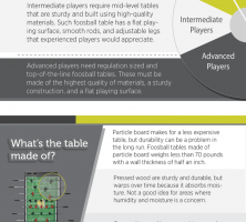 foosball-infographic