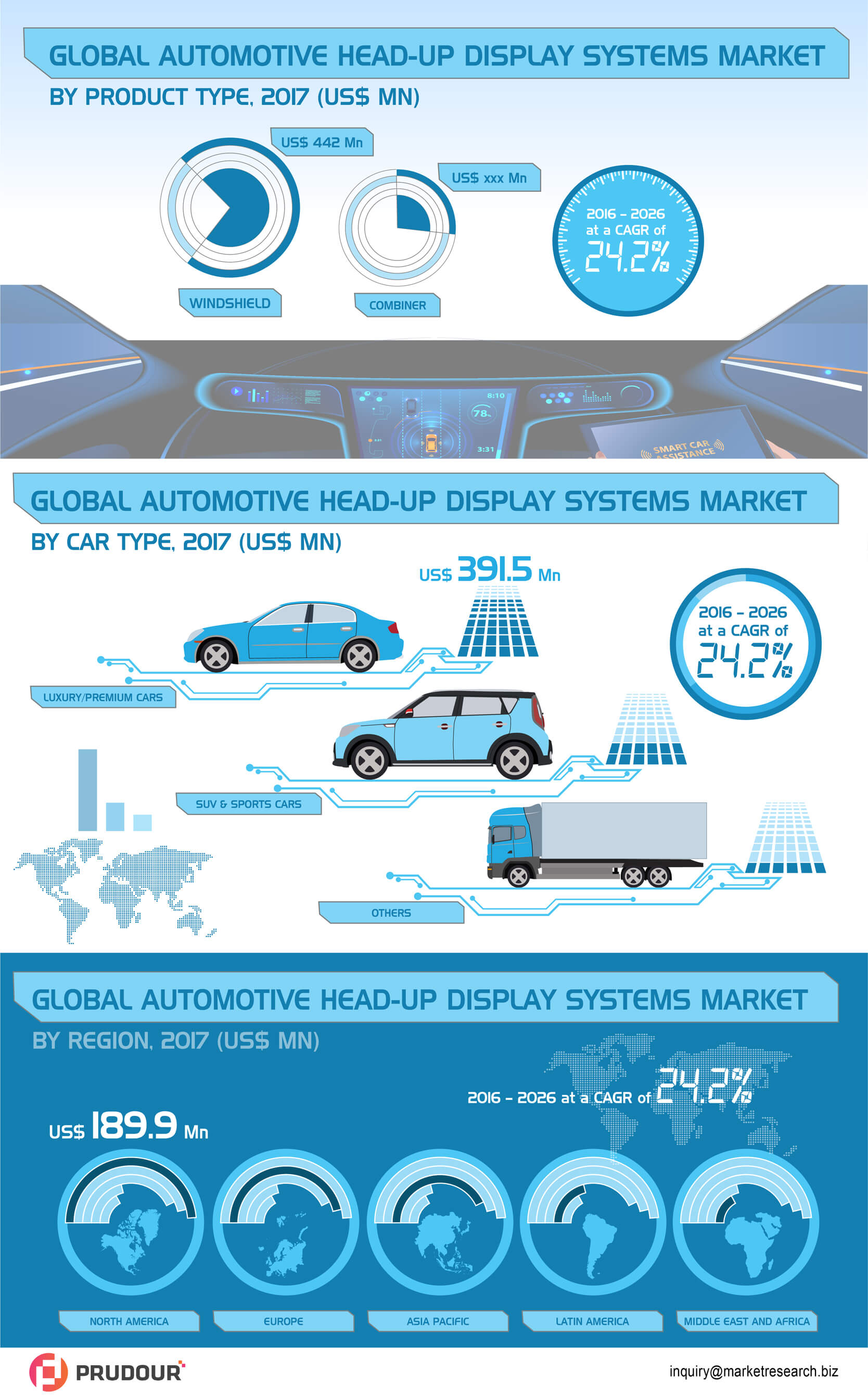 global-automotive-head-up-display-market-infographic