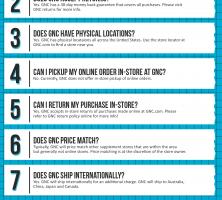 gnc-infographic