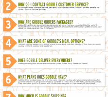 Gobble Coupon Cause FAQ (C.C. FAQ)