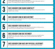 godaddy-com-infographic