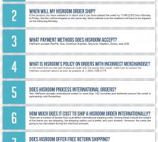 HisRoom Coupon Cause FAQ (C.C. FAQ)