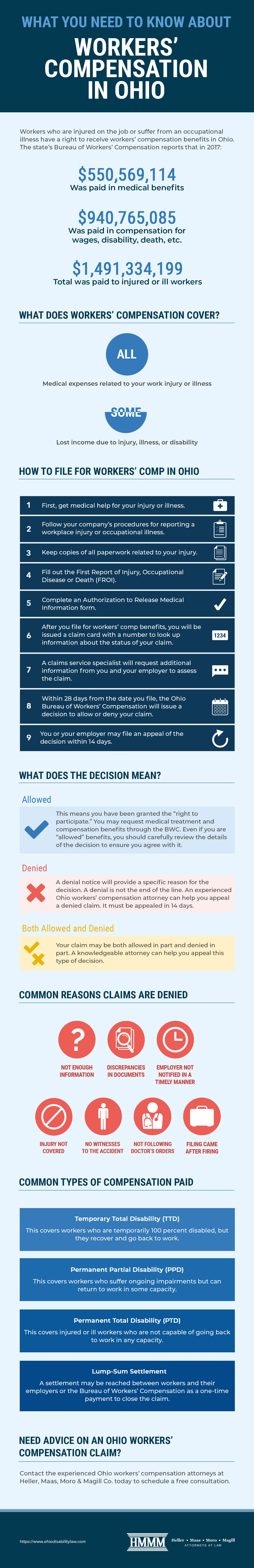 hmmm-workers-compensation-infographic