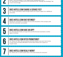 hotels-com-coupons-infographic