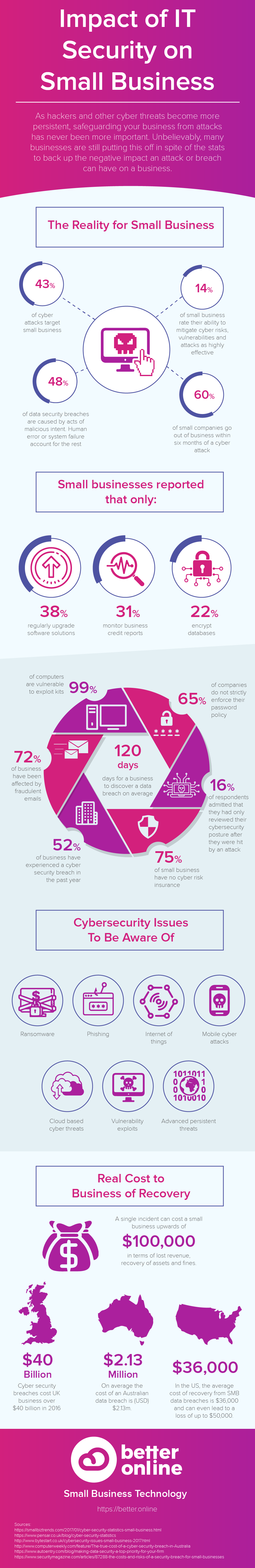 impact-it-security-small-business-infographic