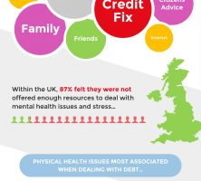 infographic-creditfix
