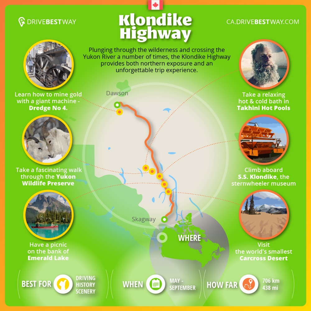 Klondike Highway road trip