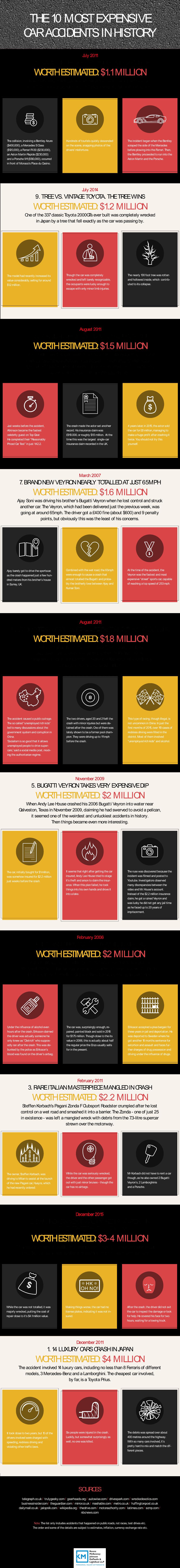 koonz-infographic_1000
