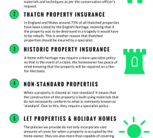 listed-property-insurance-companies-infographic-galleryr