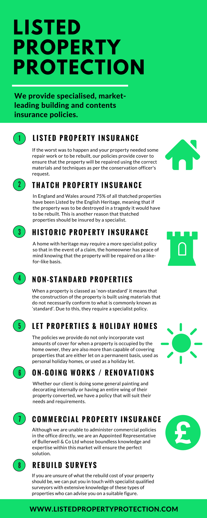 Types of Listed Property Protection