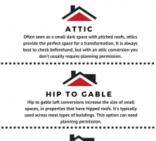 loft-conversion-companies-infographic-galleryr