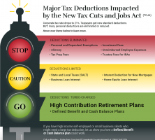 major-tax-deductions-impacted-image