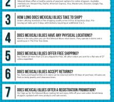 Mexicali Blues Coupon Cause FAQ (C.C. FAQ)