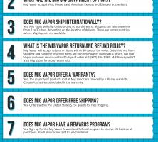 Mig Vapor Coupon Cause FAQ (C.C. FAQ)