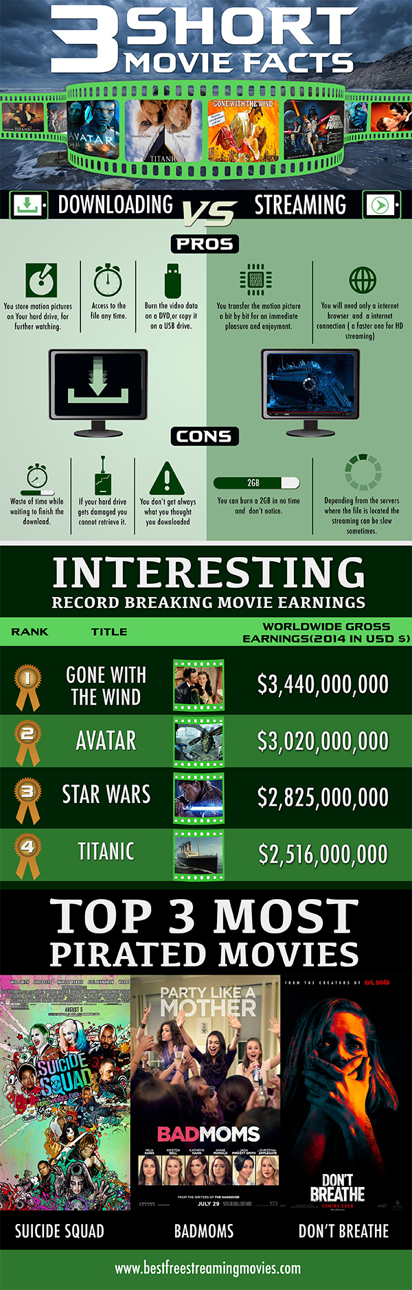 movie-streaming-online-for-free-infographic