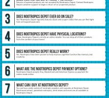 Nootropics Depot Watches Coupon Cause FAQ (C.C. FAQ)