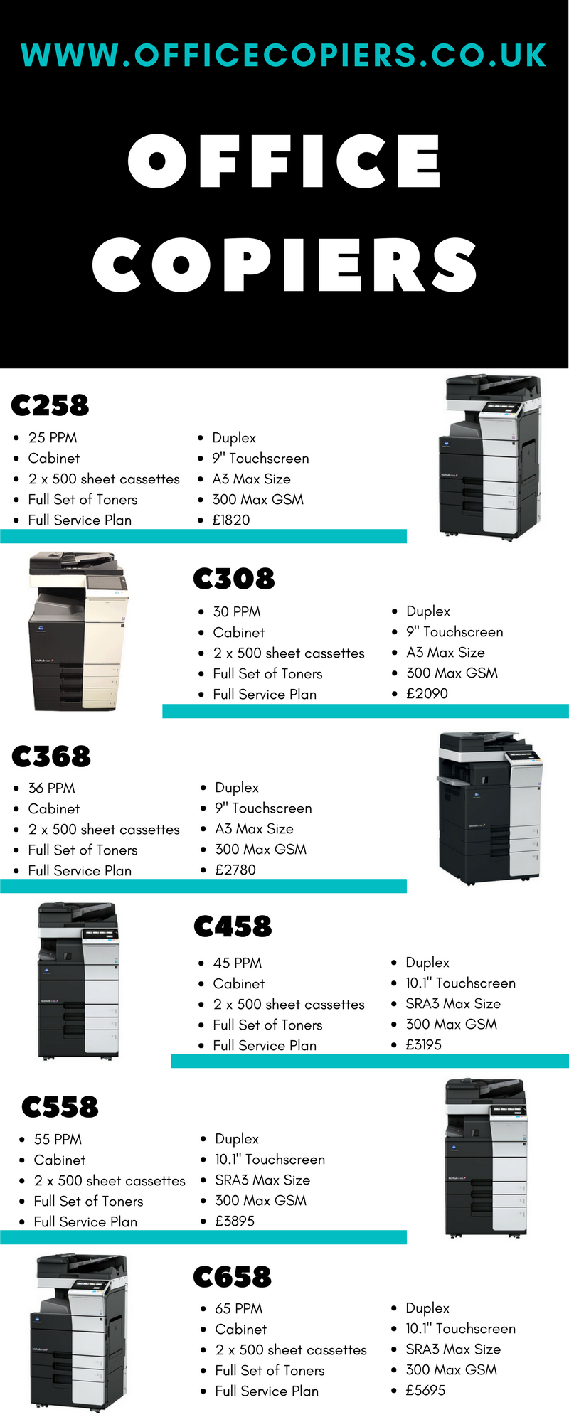 Find the Perfect Office Copier for your Needs