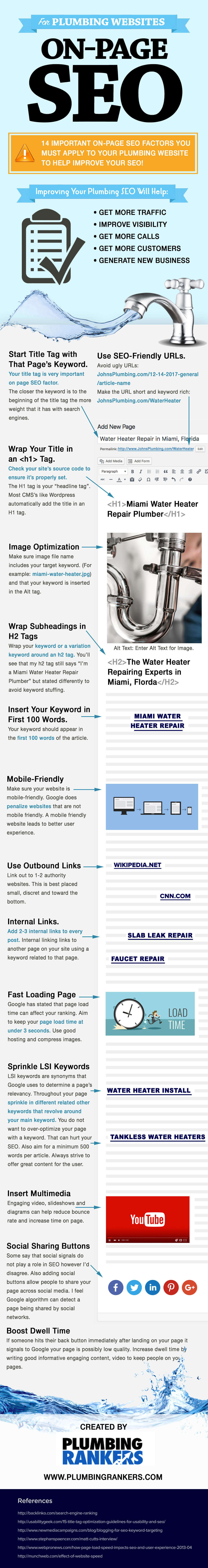 on-page-seo-for-plumbers-infographic
