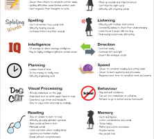 overcoming-effects-of-dyslexia-infographic