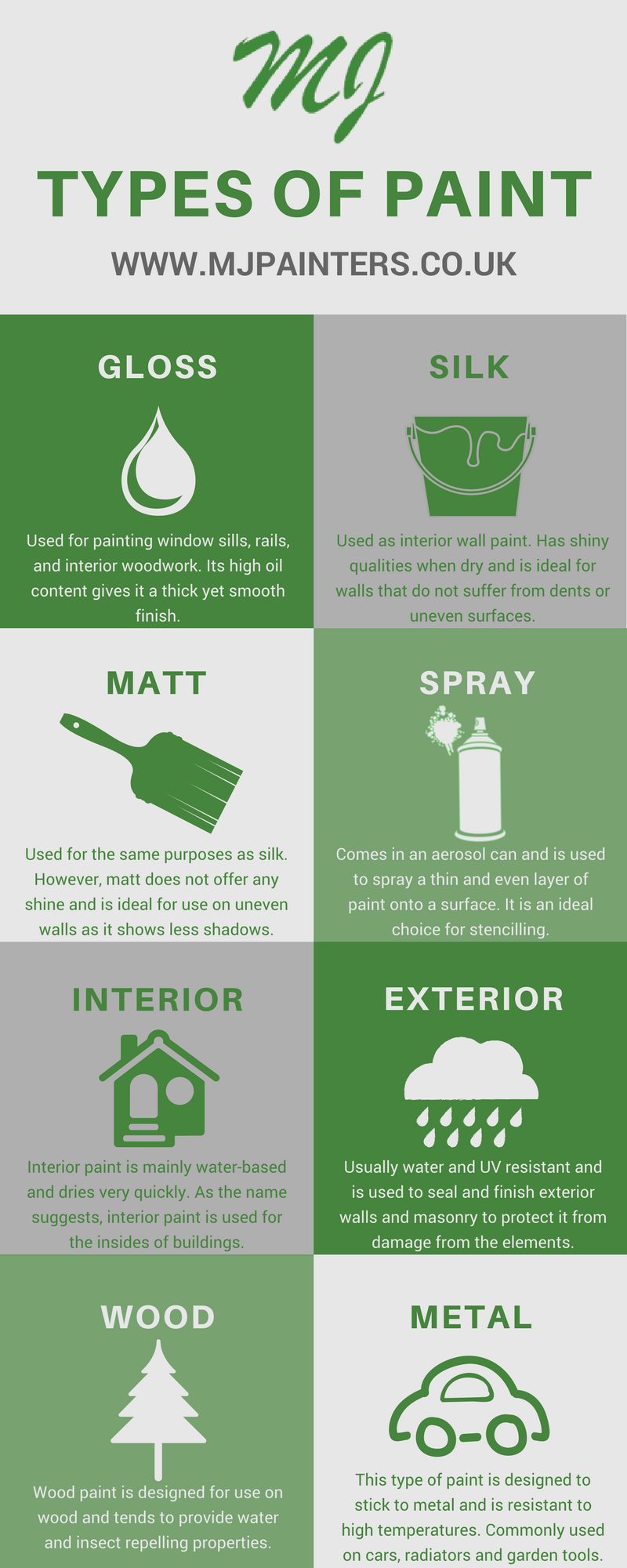 paint-types-infographic-galleryr