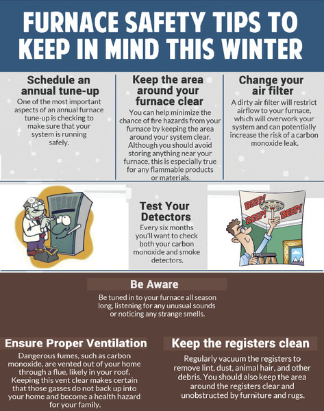 Winter furnace safety tips infographic for How to choose a furnace for your home